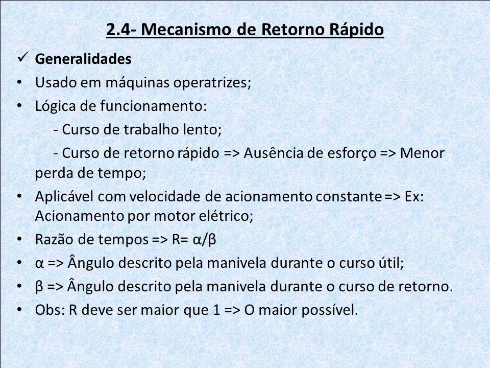 2.4- Mecanismo de Retorno Rápido Generalidades Usado em máquinas operatrizes; Lógica de funcionamento: - Curso de trabalho lento; - Curso de retorno r