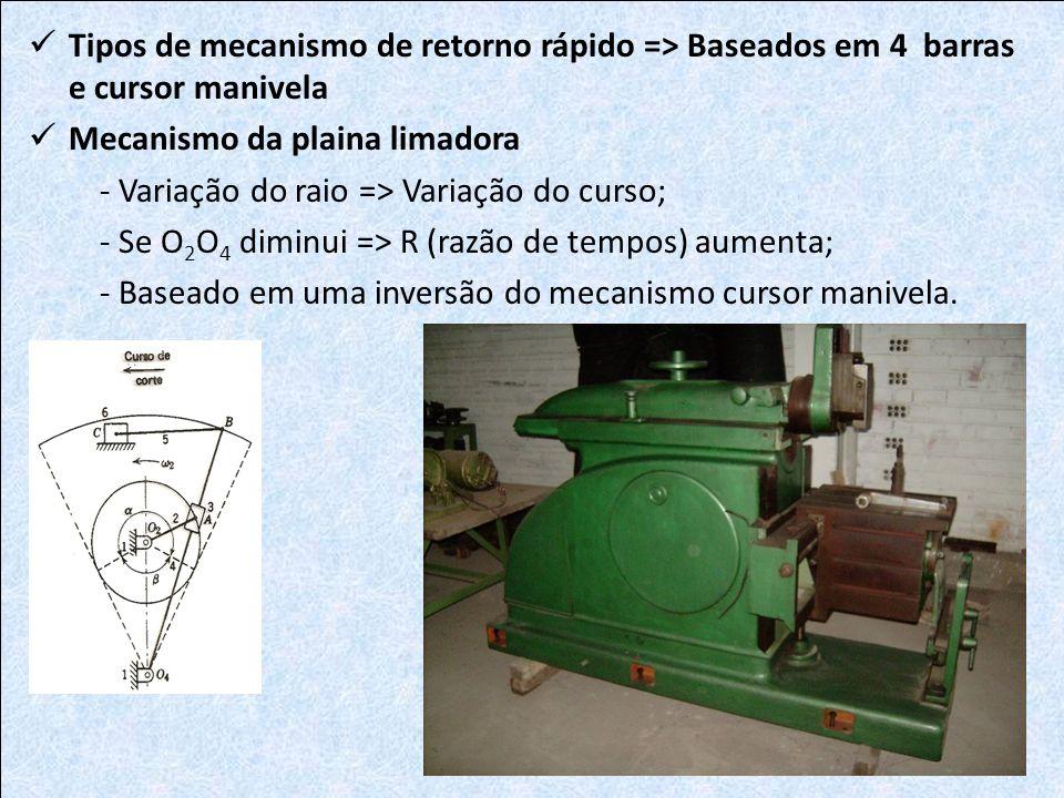 Tipos de mecanismo de retorno rápido => Baseados em 4 barras e cursor manivela Mecanismo da plaina limadora - Variação do raio => Variação do curso; -