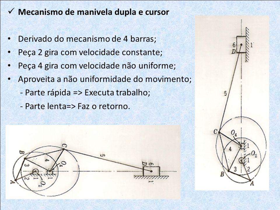Mecanismo de manivela dupla e cursor Derivado do mecanismo de 4 barras; Peça 2 gira com velocidade constante; Peça 4 gira com velocidade não uniforme;