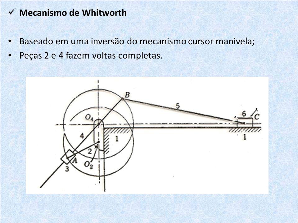 Mecanismo de Whitworth Baseado em uma inversão do mecanismo cursor manivela; Peças 2 e 4 fazem voltas completas.