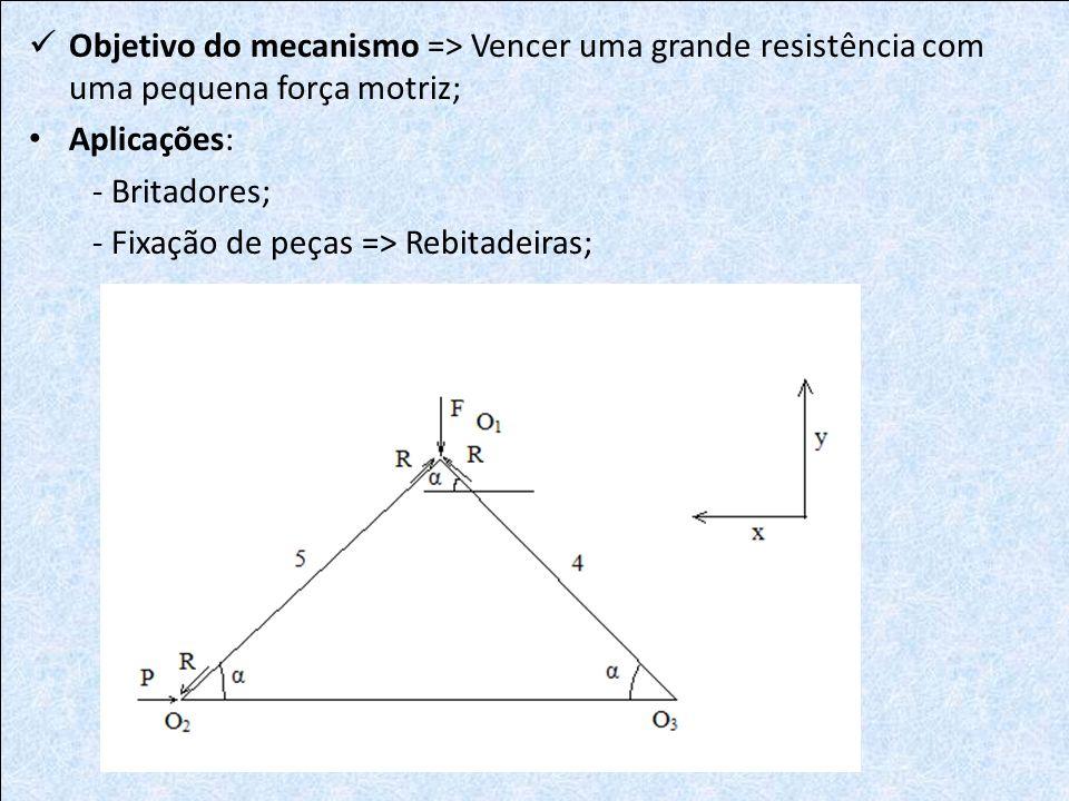 Objetivo do mecanismo => Vencer uma grande resistência com uma pequena força motriz; Aplicações: - Britadores; - Fixação de peças => Rebitadeiras;