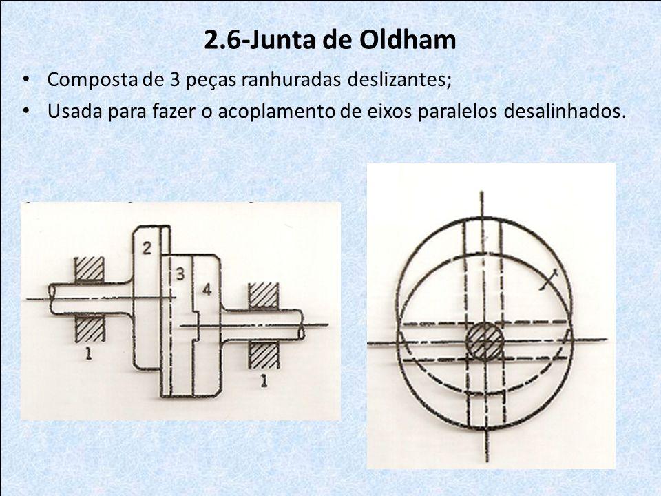 2.6-Junta de Oldham Composta de 3 peças ranhuradas deslizantes; Usada para fazer o acoplamento de eixos paralelos desalinhados.