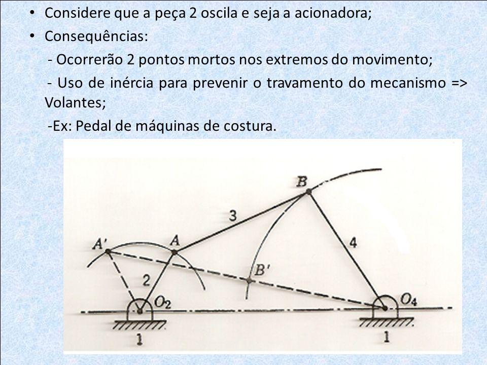 Considere que a peça 2 oscila e seja a acionadora; Consequências: - Ocorrerão 2 pontos mortos nos extremos do movimento; - Uso de inércia para preveni