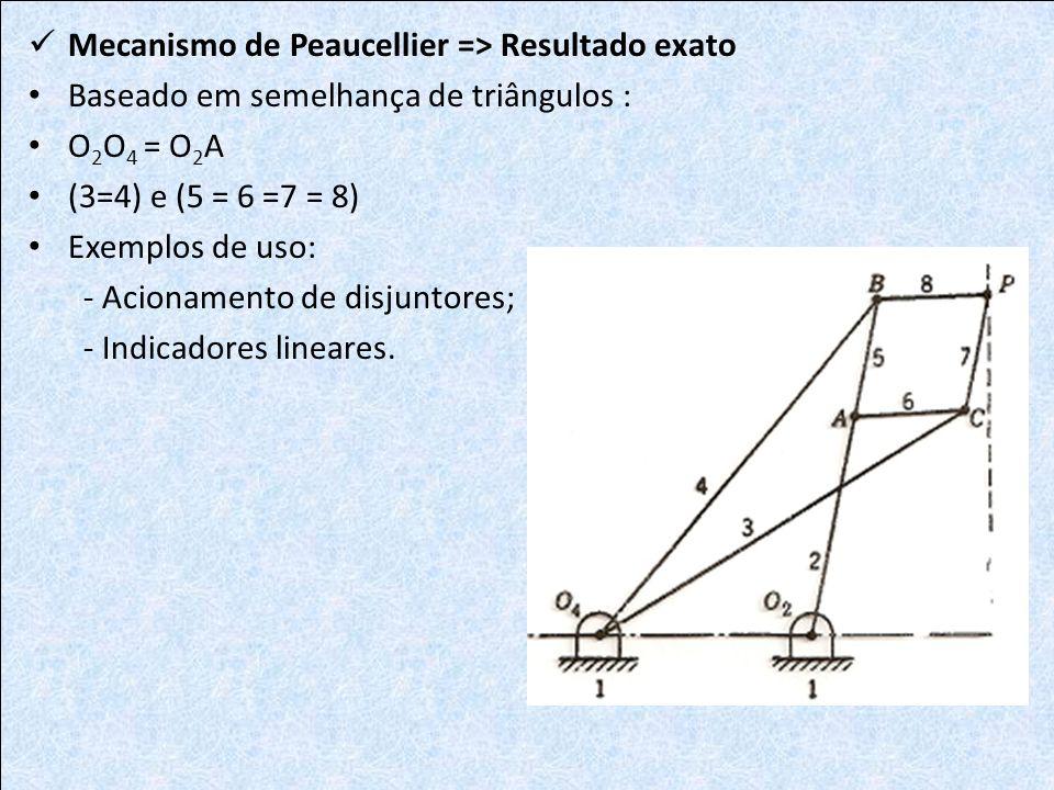 Mecanismo de Peaucellier => Resultado exato Baseado em semelhança de triângulos : O 2 O 4 = O 2 A (3=4) e (5 = 6 =7 = 8) Exemplos de uso: - Acionament