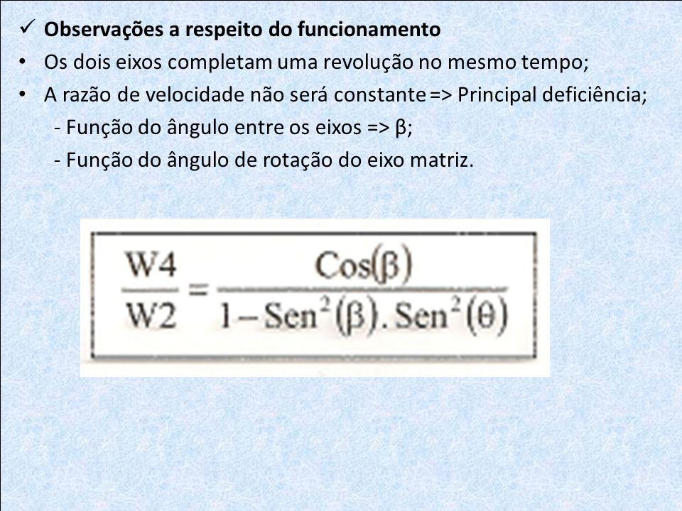 Observações a respeito do funcionamento Os dois eixos completam uma revolução no mesmo tempo; A razão de velocidade não será constante => Principal de