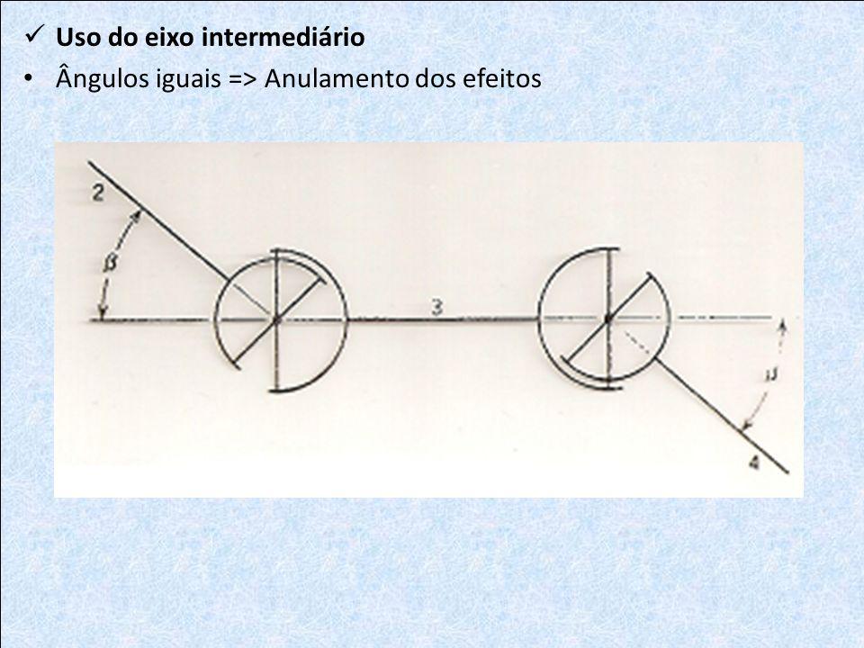 Uso do eixo intermediário Ângulos iguais => Anulamento dos efeitos
