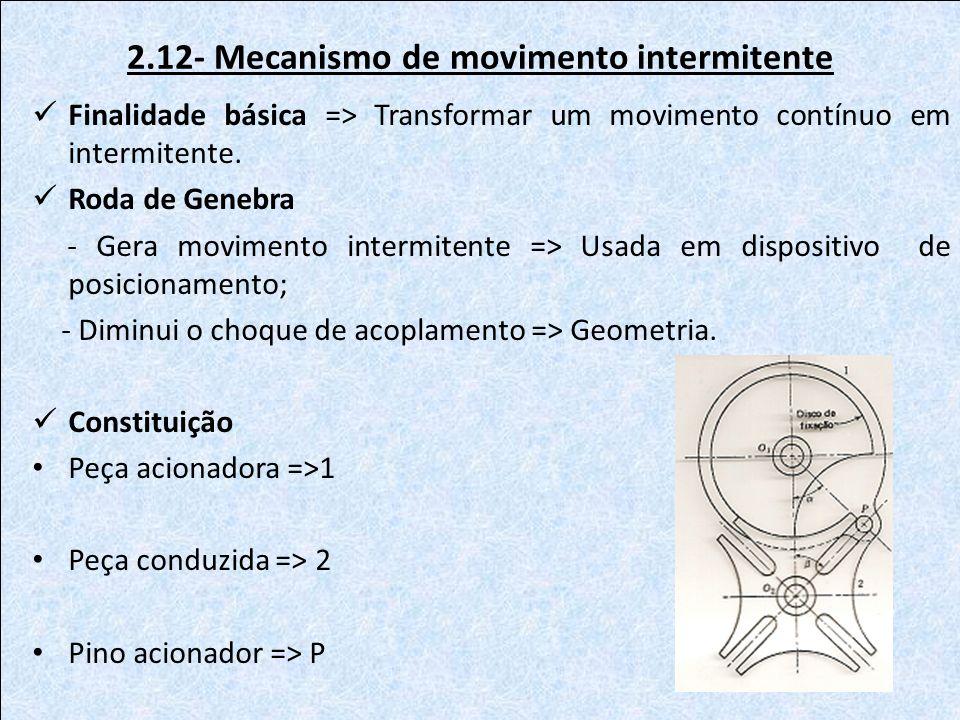 2.12- Mecanismo de movimento intermitente Finalidade básica => Transformar um movimento contínuo em intermitente. Roda de Genebra - Gera movimento int