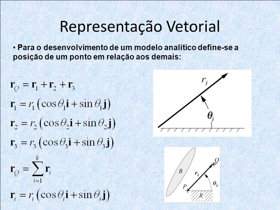 Representação Vetorial Para o desenvolvimento de um modelo analítico define-se a posição de um ponto em relação aos demais: