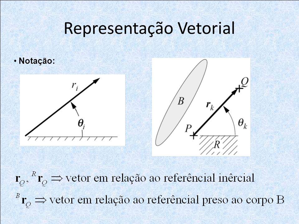 Representação Vetorial Notação: