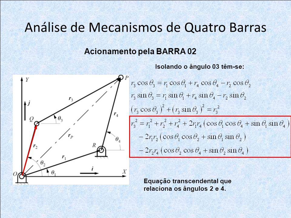 Acionamento pela BARRA 02 Isolando o ângulo 03 têm-se: Equação transcendental que relaciona os ângulos 2 e 4.