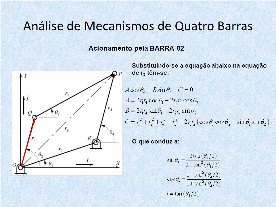Análise de Mecanismos de Quatro Barras Acionamento pela BARRA 02 Substituindo-se a equação abaixo na equação de r 3 têm-se: O que conduz a: