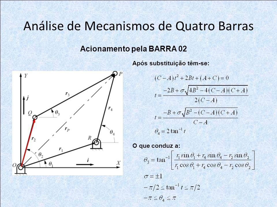 Análise de Mecanismos de Quatro Barras Após substituição têm-se: O que conduz a: Acionamento pela BARRA 02