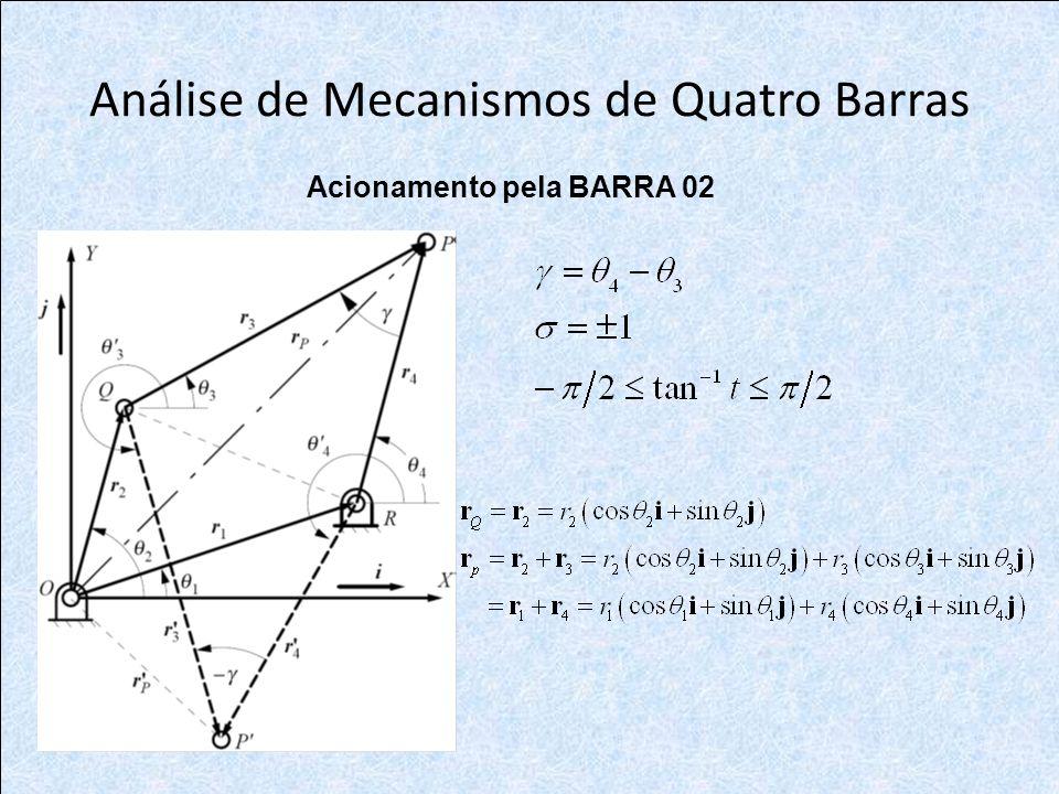 Análise de Mecanismos de Quatro Barras Acionamento pela BARRA 02