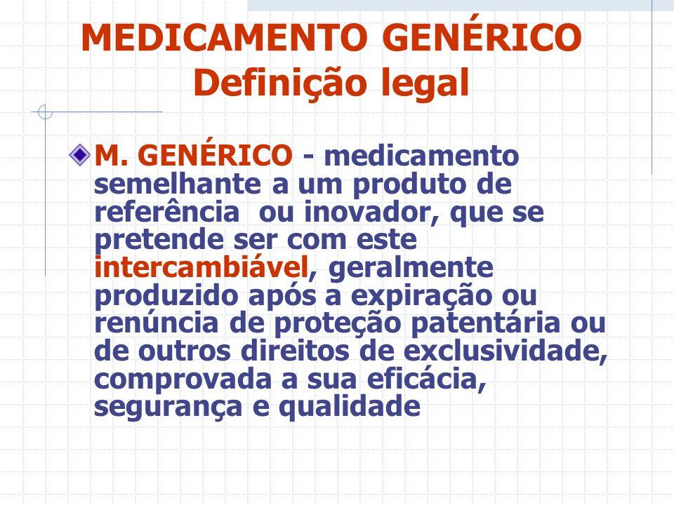 MEDICAMENTO GENÉRICO Definição completa Medicamentos que possuem o mesmo princípio ativo, na mesma dose e na mesma forma farmacêutica, sendo administrados pelas mesmas vias e com a mesma indicação terapêutica do medicamento de referência, com o qual deve ser intercambiável.