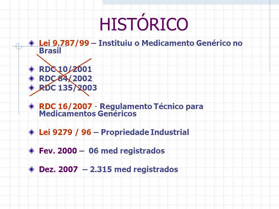 MEDICAMENTOS GENÉRICOS SUMÁRIO GERAL (31/12/2007) 98 75 327 3215