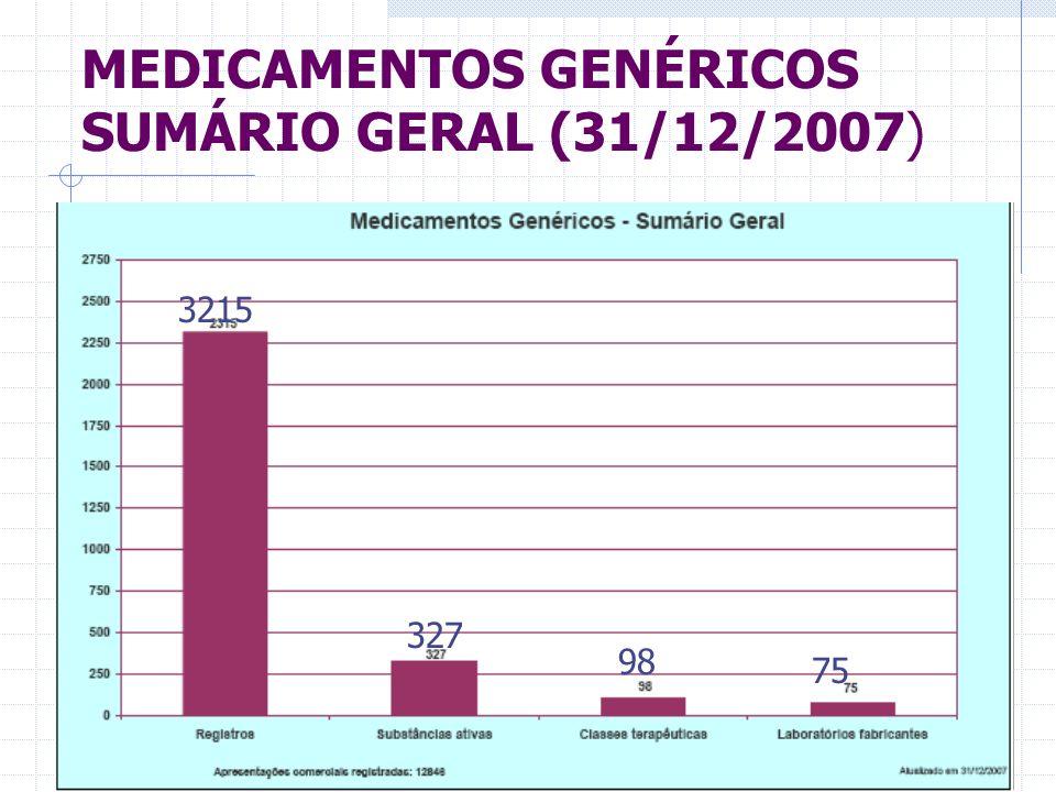 PRESCRIÇÃO (RDC 16 / 2007) 1.1.