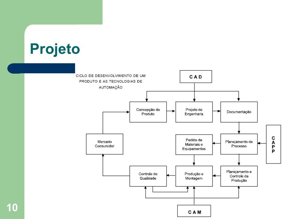 10 Projeto