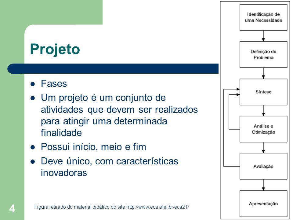 4 Projeto Fases Um projeto é um conjunto de atividades que devem ser realizados para atingir uma determinada finalidade Possui início, meio e fim Deve
