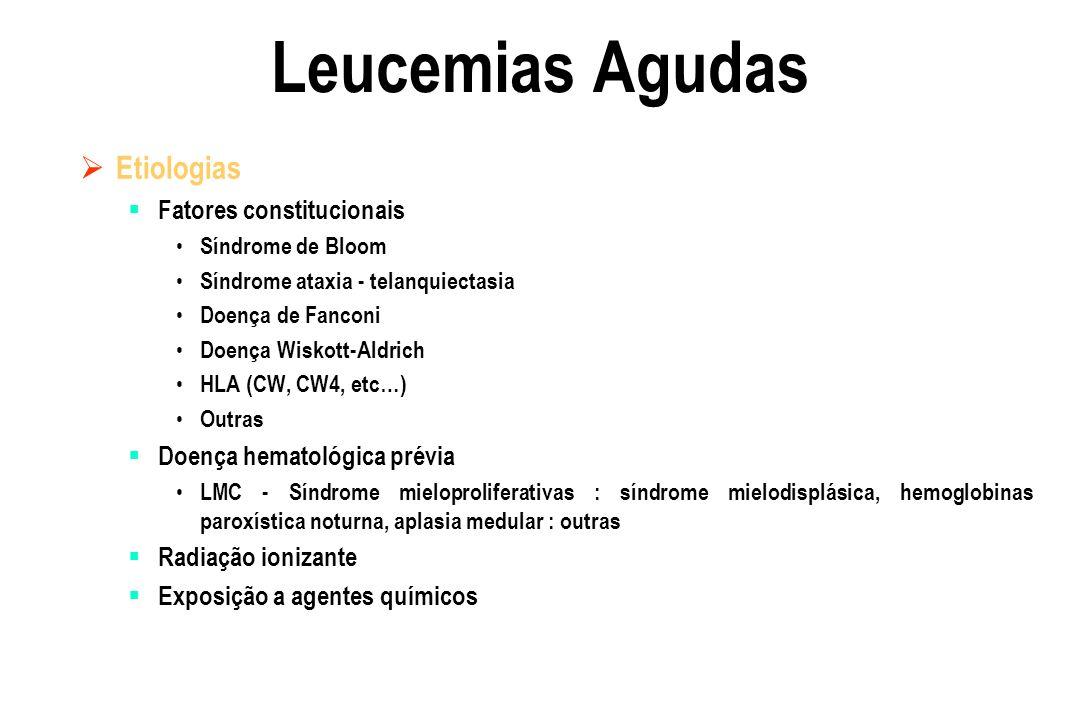 Etiologias Fatores constitucionais Síndrome de Bloom Síndrome ataxia - telanquiectasia Doença de Fanconi Doença Wiskott-Aldrich HLA (CW, CW4, etc…) Ou