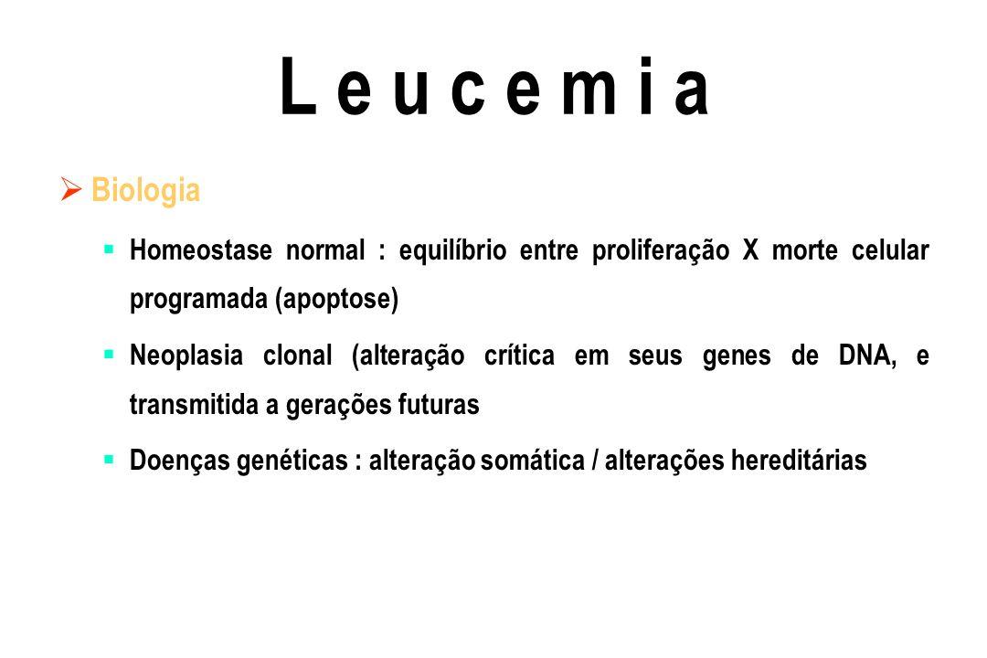 Leucemias Agudas LMALHA Febre de origem indeterminada7 %10 % Infecção antes do tratamento36 %5 % Sangramento por trombocitopenia45 %20 % CIVD25 %6 % Hipofibrinogenemia sem CIVD0 %4 % Insuficiência respiratória - hiperleucocitose15 %0 % Hiperurecemia > 70 mg/L14 %41 % Hipercalemia0 %2 % Acidose láctica1 %5 % Hiperpotassemia0 %1 % Diabetes insipidus2 %0 %