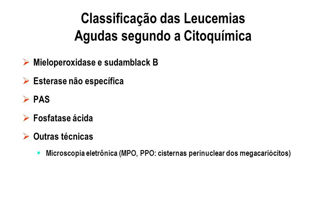 Classificação das Leucemias Agudas segundo a Citoquímica Mieloperoxidase e sudamblack B Esterase não específica PAS Fosfatase ácida Outras técnicas Mi