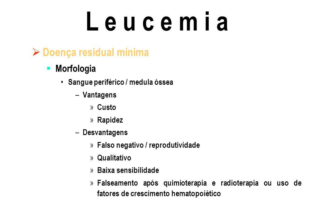 Doença residual mínima Morfologia Sangue periférico / medula óssea – Vantagens » Custo » Rapidez – Desvantagens » Falso negativo / reprodutividade » Q