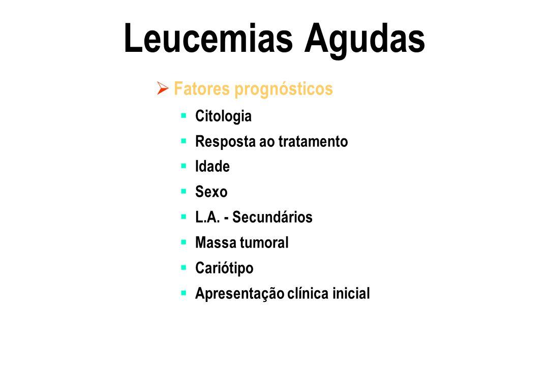 Leucemias Agudas Fatores prognósticos Citologia Resposta ao tratamento Idade Sexo L.A. - Secundários Massa tumoral Cariótipo Apresentação clínica inic