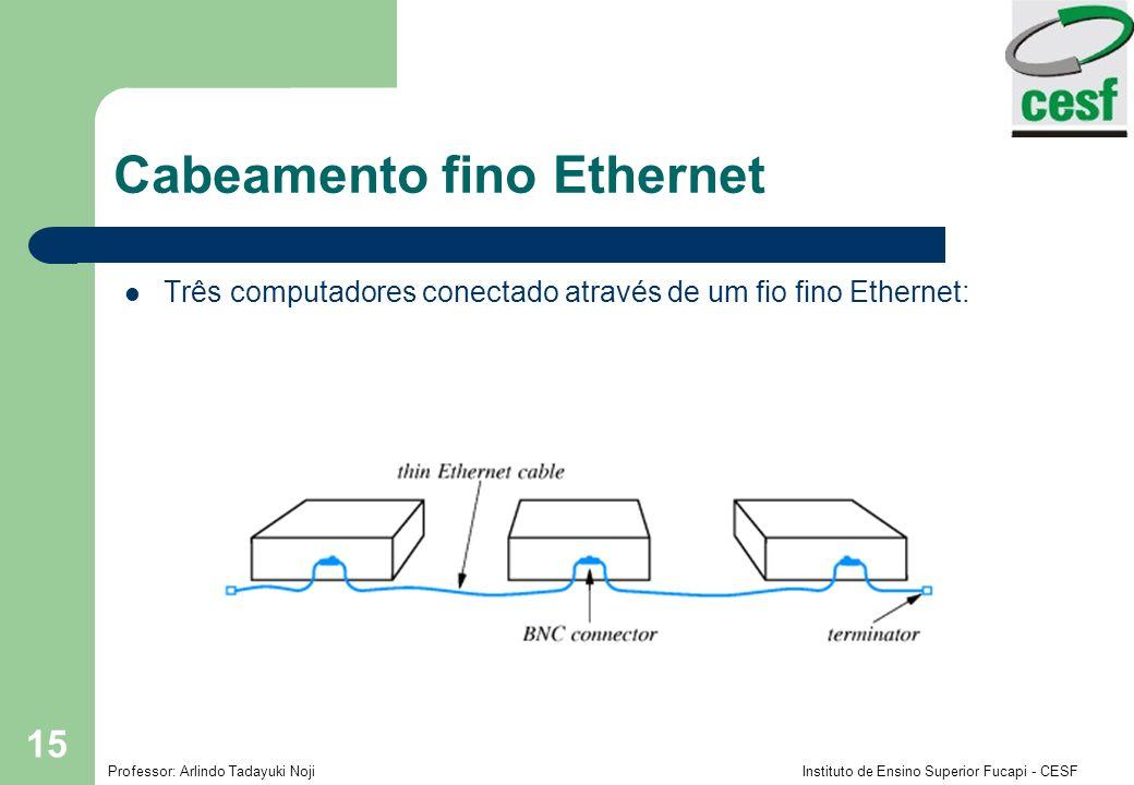 Professor: Arlindo Tadayuki Noji Instituto de Ensino Superior Fucapi - CESF 15 Cabeamento fino Ethernet Três computadores conectado através de um fio