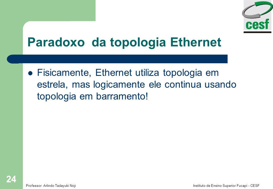 Professor: Arlindo Tadayuki Noji Instituto de Ensino Superior Fucapi - CESF 24 Paradoxo da topologia Ethernet Fisicamente, Ethernet utiliza topologia