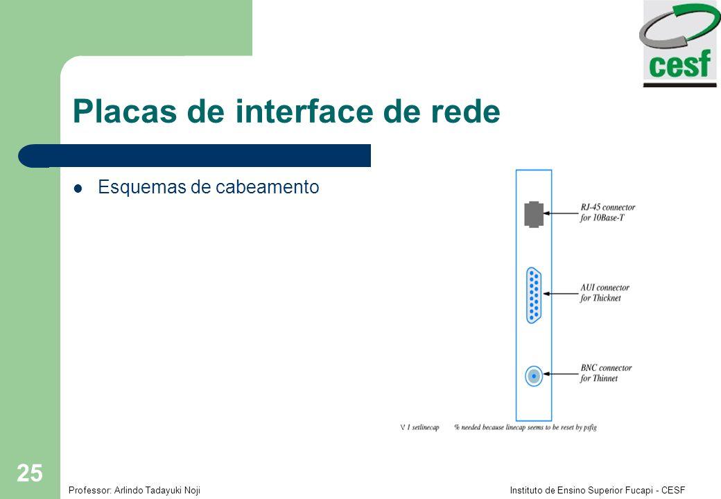 Professor: Arlindo Tadayuki Noji Instituto de Ensino Superior Fucapi - CESF 25 Placas de interface de rede Esquemas de cabeamento