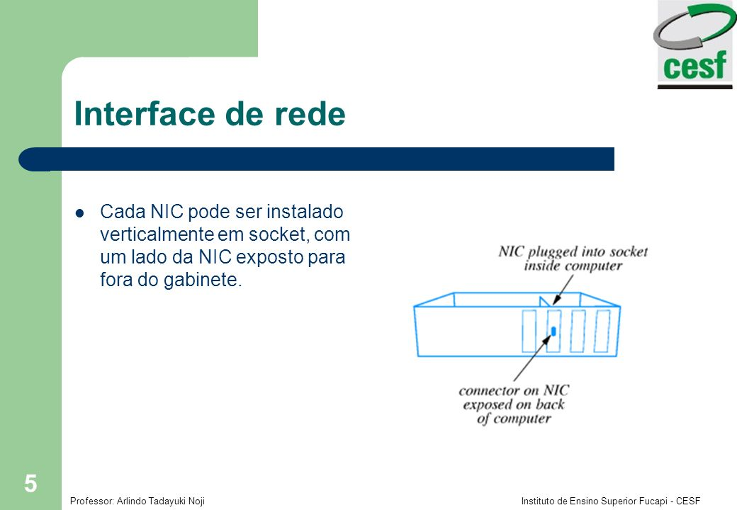 Professor: Arlindo Tadayuki Noji Instituto de Ensino Superior Fucapi - CESF 6 Funcionamento de uma NIC Ethernet Uma NIC tem componente eletrônicos suficientes para operar de forma independente da CPU.