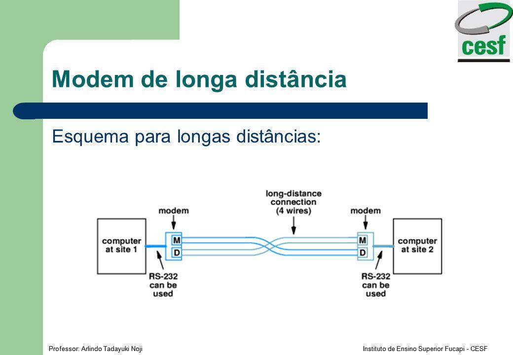 Professor: Arlindo Tadayuki Noji Instituto de Ensino Superior Fucapi - CESF Modem de longa distância Esquema para longas distâncias: