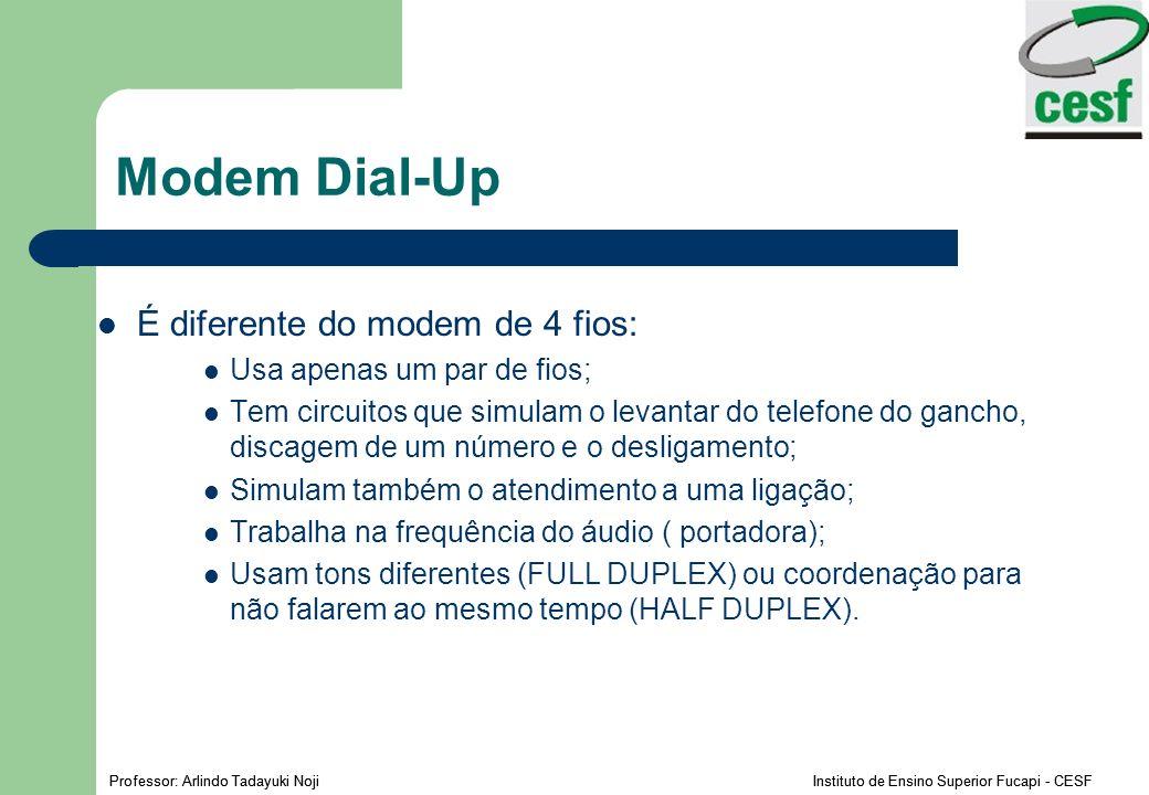 Professor: Arlindo Tadayuki Noji Instituto de Ensino Superior Fucapi - CESF Modem Dial-Up É diferente do modem de 4 fios: Usa apenas um par de fios; T
