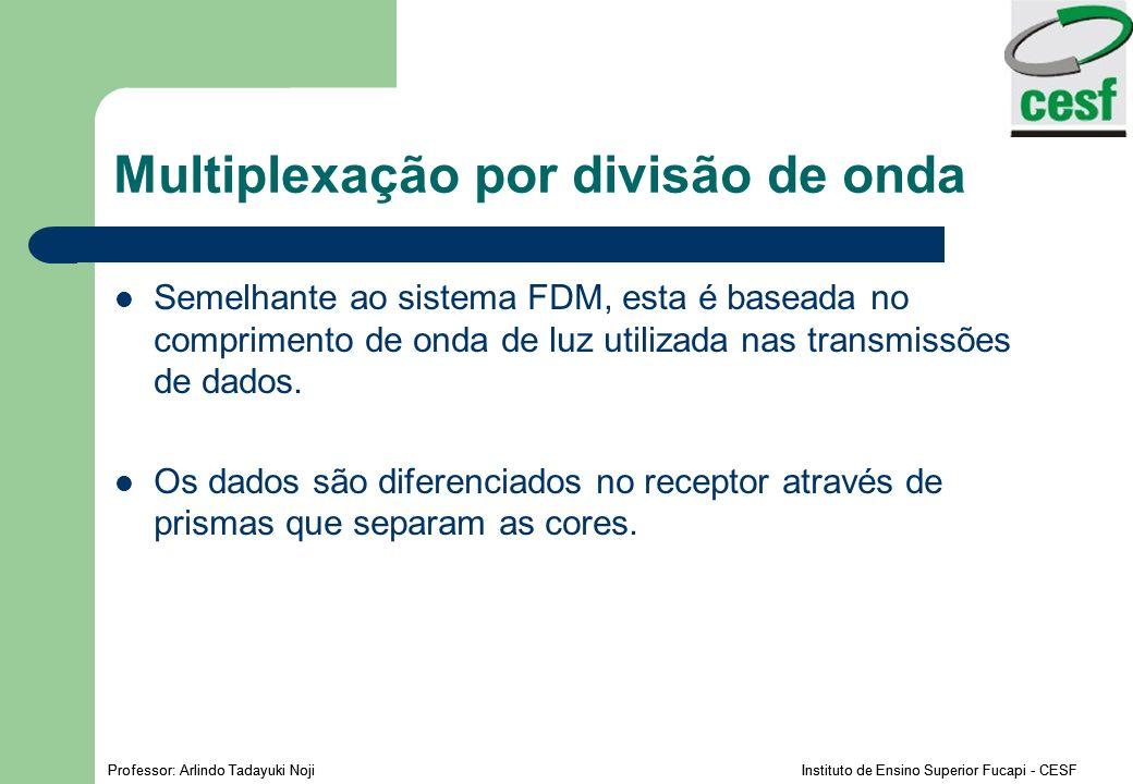 Professor: Arlindo Tadayuki Noji Instituto de Ensino Superior Fucapi - CESF Multiplexação por divisão de onda Semelhante ao sistema FDM, esta é basead