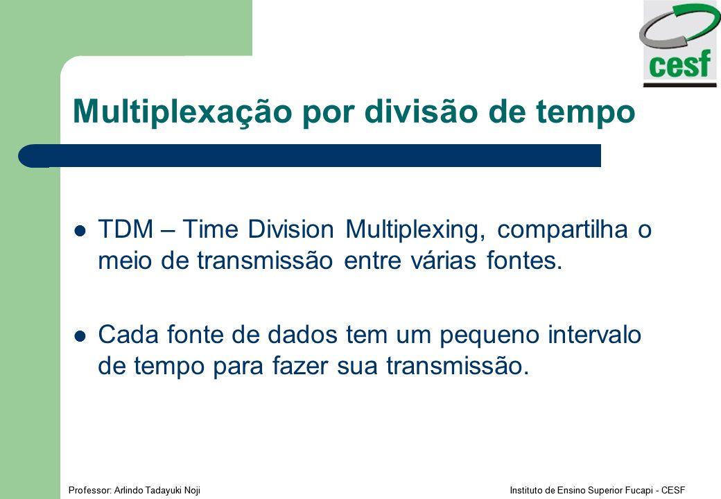 Professor: Arlindo Tadayuki Noji Instituto de Ensino Superior Fucapi - CESF Multiplexação por divisão de tempo TDM – Time Division Multiplexing, compa