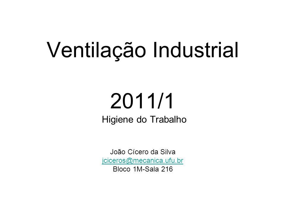 Ventilação Industrial 2011/1 Higiene do Trabalho João Cícero da Silva jciceros@mecanica.ufu.br Bloco 1M-Sala 216 jciceros@mecanica.ufu.br
