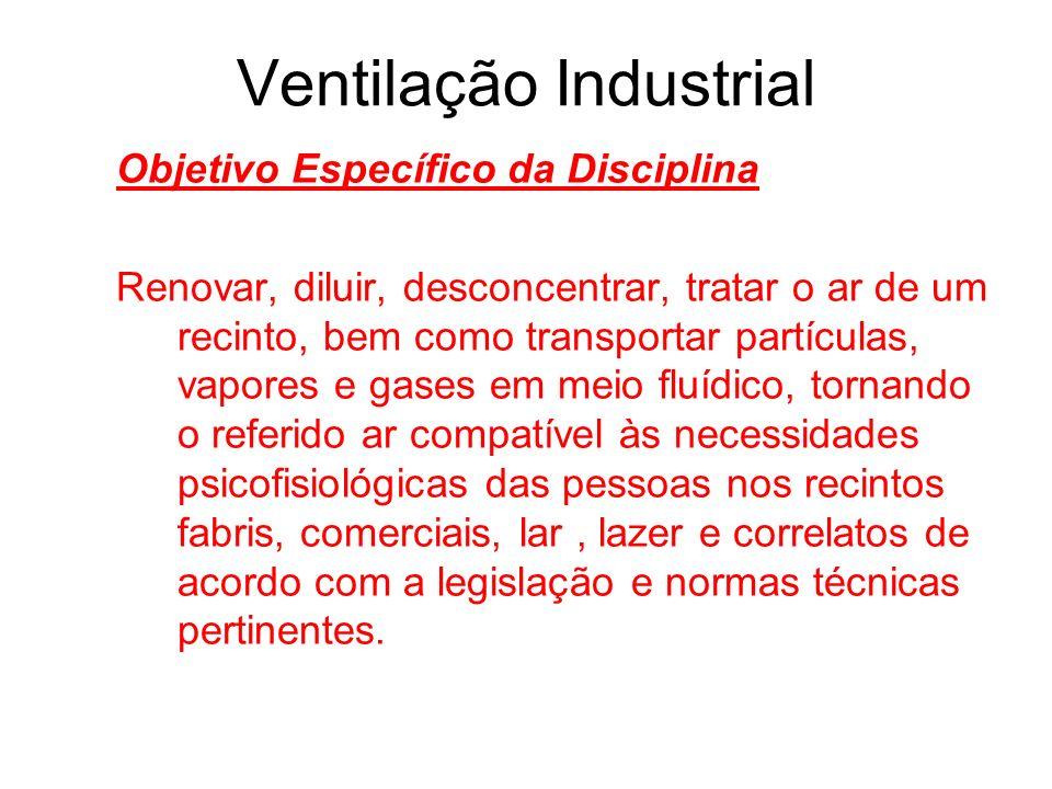 Ventilação Industrial Objetivo Específico da Disciplina Renovar, diluir, desconcentrar, tratar o ar de um recinto, bem como transportar partículas, va