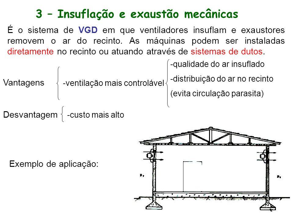 3 – Insuflação e exaustão mecânicas É o sistema de VGD em que ventiladores insuflam e exaustores removem o ar do recinto. As máquinas podem ser instal