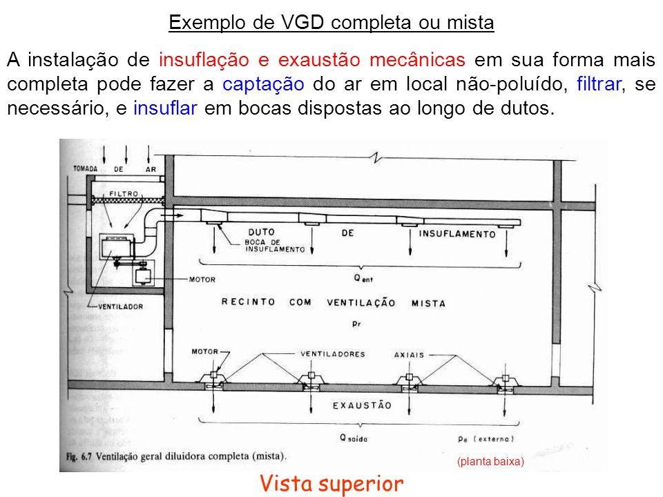 Exemplo de VGD completa ou mista Vista superior A instalação de insuflação e exaustão mecânicas em sua forma mais completa pode fazer a captação do ar