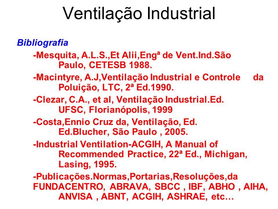 Ventilação Industrial Bibliografia -Mesquita, A.L.S.,Et Alii,Engª de Vent.Ind.São Paulo, CETESB 1988. -Macintyre, A.J,Ventilação Industrial e Controle