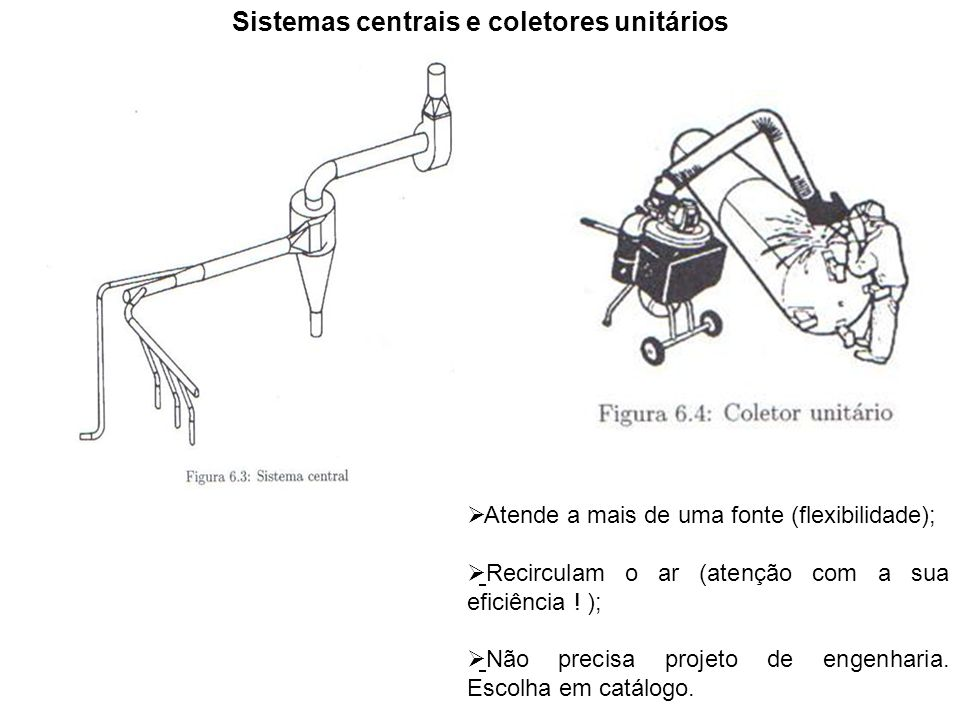 Sistemas centrais e coletores unitários Atende a mais de uma fonte (flexibilidade); Recirculam o ar (atenção com a sua eficiência ! ); Não precisa pro