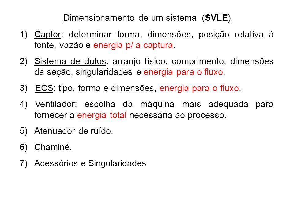 Dimensionamento de um sistema (SVLE) 1)Captor: determinar forma, dimensões, posição relativa à fonte, vazão e energia p/ a captura. 2)Sistema de dutos