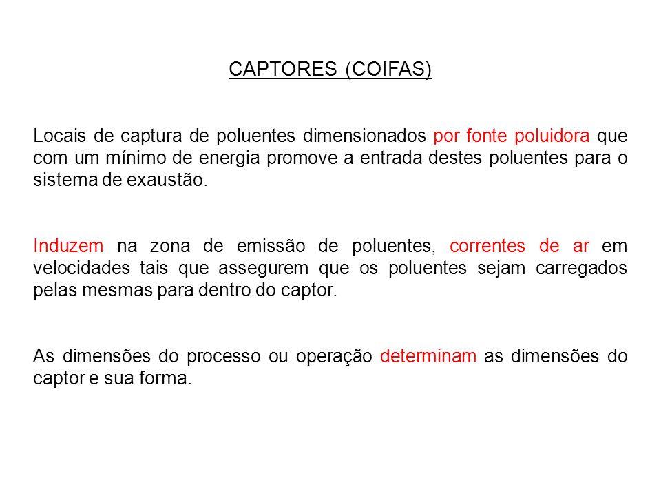 CAPTORES (COIFAS) Locais de captura de poluentes dimensionados por fonte poluidora que com um mínimo de energia promove a entrada destes poluentes par