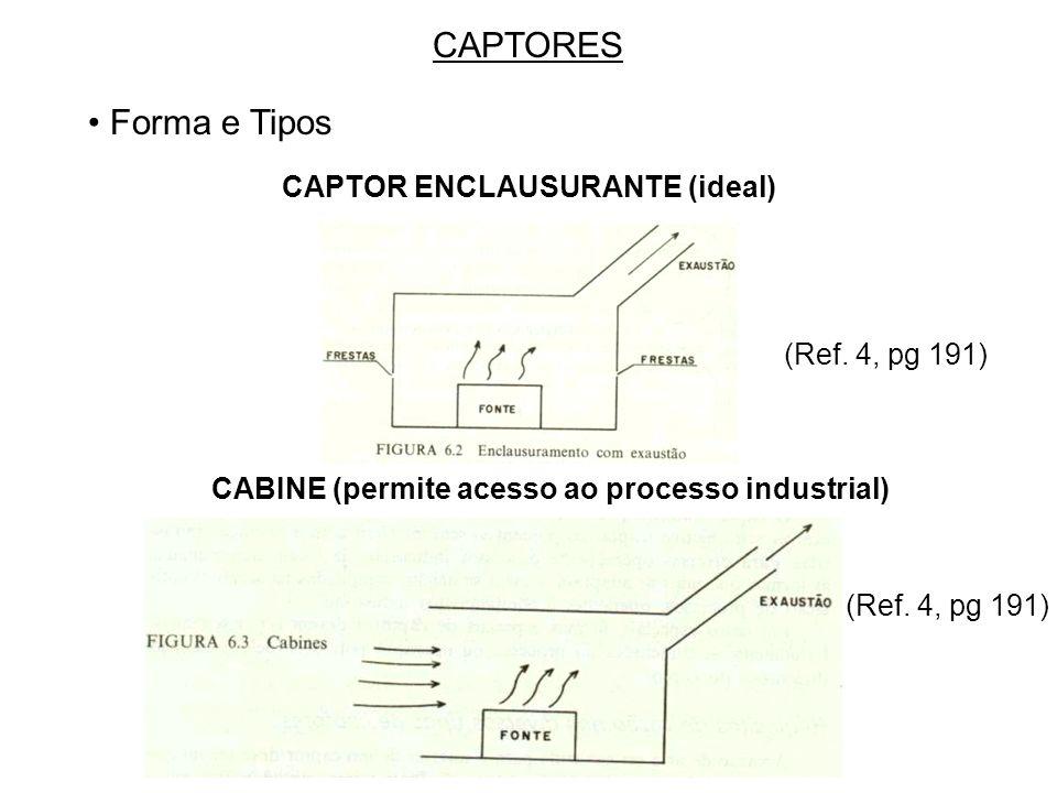 CAPTORES Forma e Tipos CAPTOR ENCLAUSURANTE (ideal) CABINE (permite acesso ao processo industrial) (Ref. 4, pg 191)