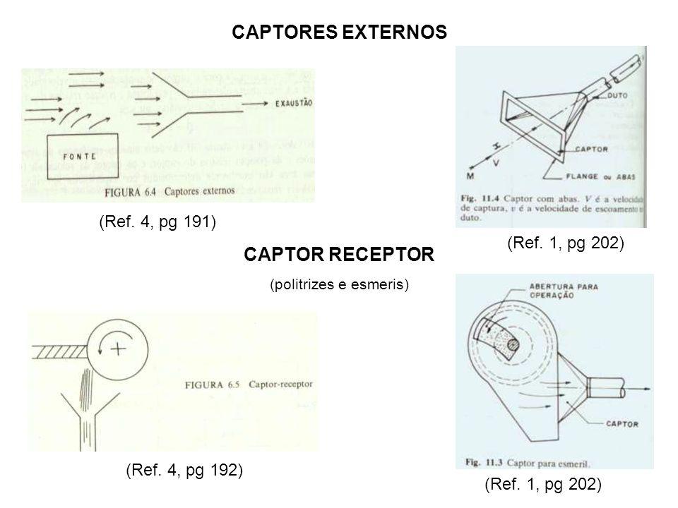 CAPTORES EXTERNOS CAPTOR RECEPTOR (politrizes e esmeris) (Ref. 4, pg 192) (Ref. 1, pg 202) (Ref. 4, pg 191) (Ref. 1, pg 202)