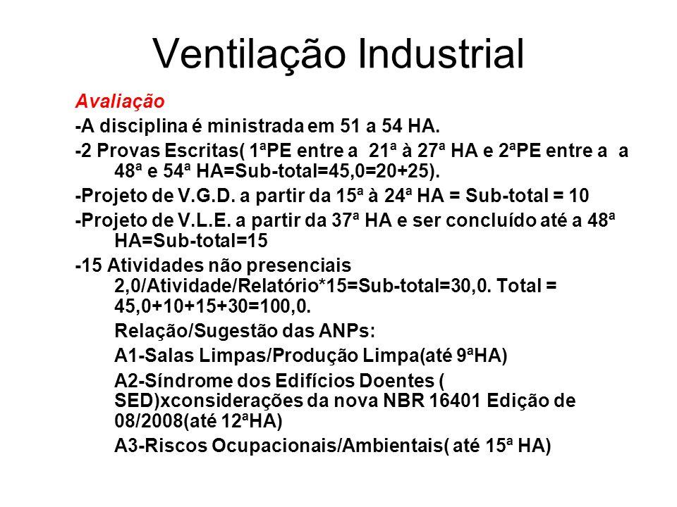 Ventilação Industrial Avaliação -A disciplina é ministrada em 51 a 54 HA. -2 Provas Escritas( 1ªPE entre a 21ª à 27ª HA e 2ªPE entre a a 48ª e 54ª HA=