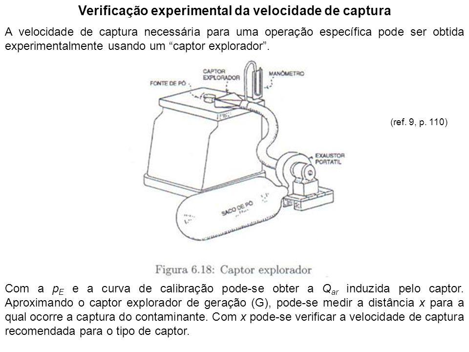 Verificação experimental da velocidade de captura A velocidade de captura necessária para uma operação específica pode ser obtida experimentalmente us