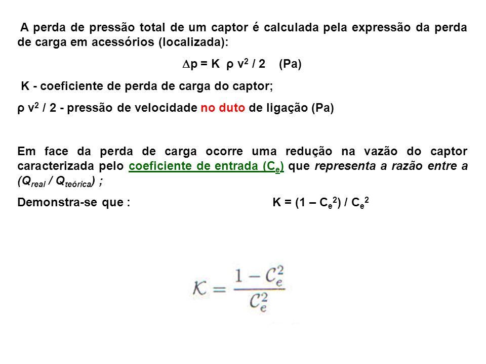 A perda de pressão total de um captor é calculada pela expressão da perda de carga em acessórios (localizada): p = K ρ v 2 / 2 (Pa) K - coeficiente de