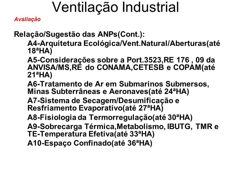 Ventilação Industrial Avaliação Relação/Sugestão das ANPs(Cont.): A4-Arquitetura Ecológica/Vent.Natural/Aberturas(até 18ªHA) A5-Considerações sobre a