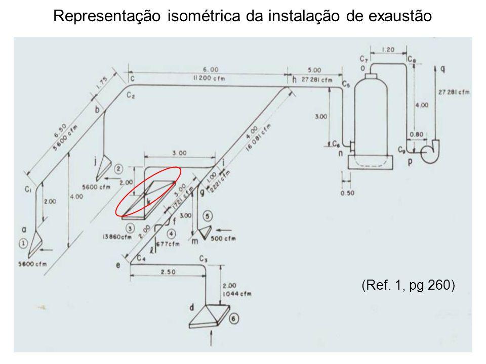 (Ref. 1, pg 260) Representação isométrica da instalação de exaustão